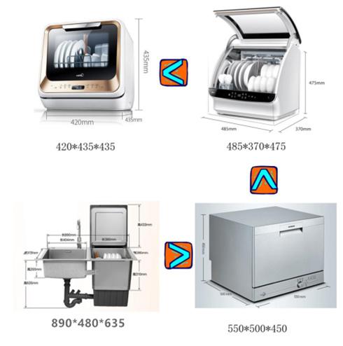 各型号洗碗机尺寸对比