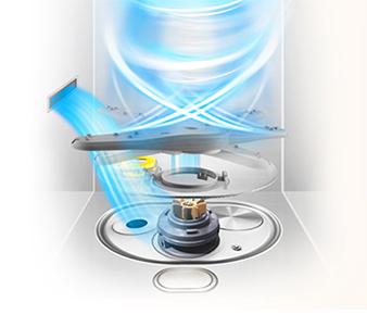 方太水槽洗碗机Q1工作原理