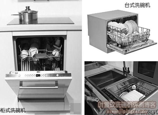 洗碗机按结构分类