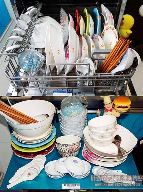 洗碗机容量情况