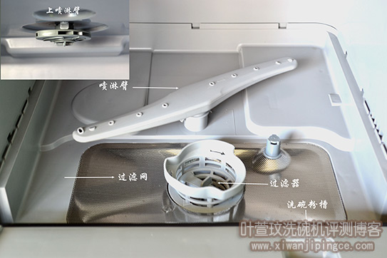 洗碗机内部喷淋臂构造
