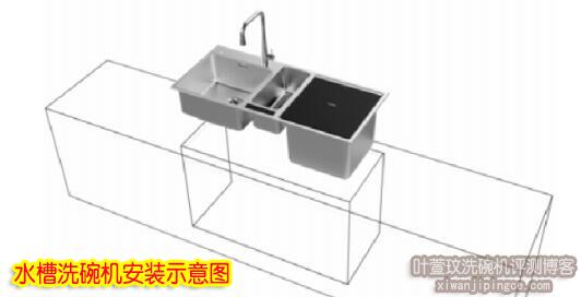 水槽洗碗机安装示意图