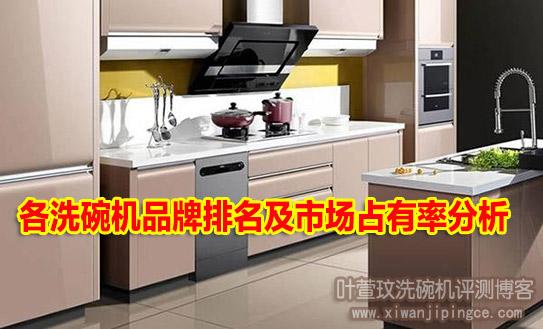 各洗碗机品牌市场占有率